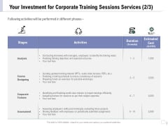 Staff Engagement Training And Development Proposal Your Investment For Corporate Training Sessions Services Cost Template PDF