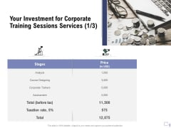 Staff Engagement Training And Development Proposal Your Investment For Corporate Training Sessions Services Price Introduction PDF