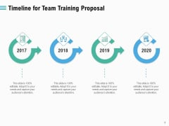 Staff Engagement Training And Development Timeline For Team Training Proposal Template PDF