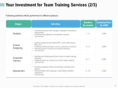 Staff Engagement Training And Development Your Investment For Team Training Services Activities Download PDF