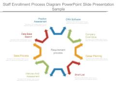 Staff Enrollment Process Diagram Powerpoint Slide Presentation Sample