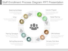 Staff Enrollment Process Diagram Ppt Presentation