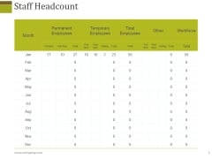 Staff Headcount Ppt PowerPoint Presentation Infographic Template Format Ideas