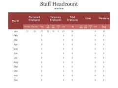 Staff Headcount Ppt PowerPoint Presentation Inspiration Templates