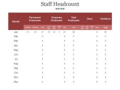 Staff Headcount Ppt PowerPoint Presentation Inspiration Templates