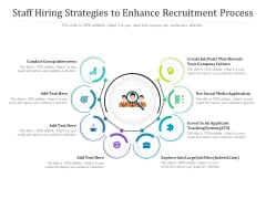 Staff Hiring Strategies To Enhance Recruitment Process Ppt PowerPoint Presentation Icon Files PDF
