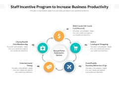 Staff Incentive Program To Increase Business Productivity Ppt PowerPoint Presentation Professional Portrait PDF
