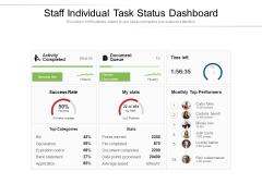 Staff Individual Task Status Dashboard Ppt PowerPoint Presentation Styles Information PDF