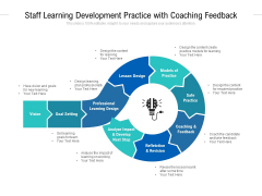 Staff Learning Development Practice With Coaching Feedback Ppt PowerPoint Presentation Summary Background Images
