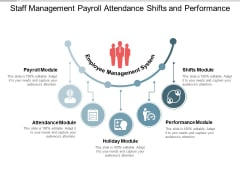 Staff Management Payroll Attendance Shifts And Performance Ppt PowerPoint Presentation Infographics Ideas