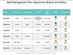 Staff Management Plan Department Branch And Status Ppt PowerPoint Presentation Icon Slides