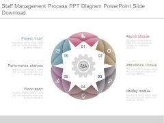 Staff Management Process Ppt Diagram Powerpoint Slide Download
