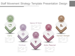 Staff Movement Strategy Template Presentation Design