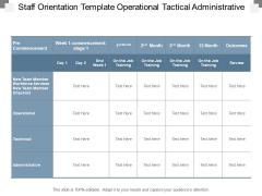 Staff Orientation Template Operational Tactical Administrative Ppt PowerPoint Presentation Model Icon