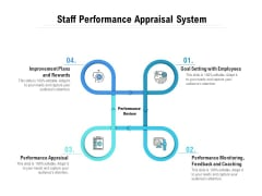 Staff Performance Appraisal System Ppt PowerPoint Presentation Summary Design Inspiration
