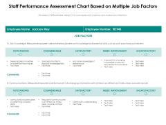 Staff Performance Assessment Chart Based On Multiple Job Factors Ppt PowerPoint Presentation Summary Slides PDF