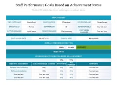 Staff Performance Goals Based On Achievement Status Ppt PowerPoint Presentation File Graphics Design PDF