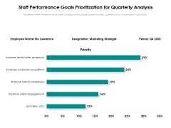 Staff Performance Goals Prioritization For Quarterly Analysis Ppt PowerPoint Presentation Pictures Infographics PDF