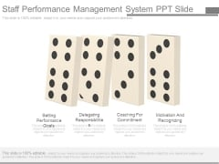 Staff Performance Management System Ppt Slide