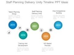 Staff Planning Delivery Unity Timeline Ppt Ideas