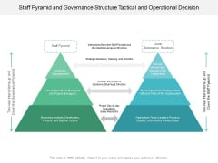 Staff Pyramid And Governance Structure Tactical And Operational Decision Ppt PowerPoint Presentation Styles Maker