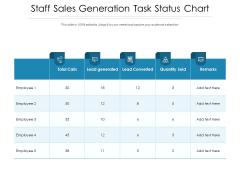 Staff Sales Generation Task Status Chart Ppt PowerPoint Presentation Inspiration Ideas PDF