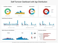 Staff Turnover Dashboard With Age Distribution Ppt PowerPoint Presentation Inspiration Show PDF