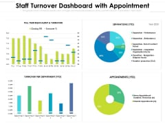 Staff Turnover Dashboard With Appointment Ppt PowerPoint Presentation Pictures Template PDF