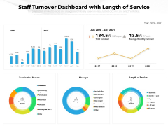 Staff Turnover Dashboard With Length Of Service Ppt PowerPoint Presentation Model Template PDF
