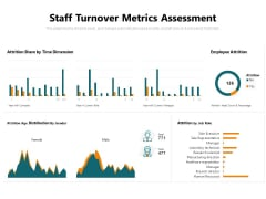 Staff Turnover Metrics Assessment Ppt PowerPoint Presentation Professional Ideas PDF
