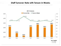 Staff Turnover Rate With Tenure In Weeks Ppt PowerPoint Presentation Inspiration Summary PDF