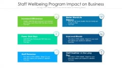 Staff Wellbeing Program Impact On Business Ppt Outline Graphics PDF