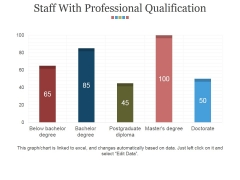 Staff With Professional Qualification Ppt PowerPoint Presentation Slides Tips