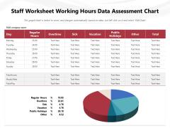 Staff Worksheet Working Hours Data Assessment Chart Ppt PowerPoint Presentation Show Deck PDF