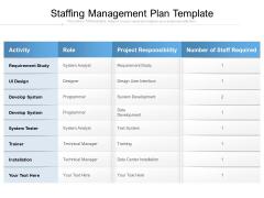 Staffing Management Plan Template Ppt PowerPoint Presentation Icon Slide Portrait PDF