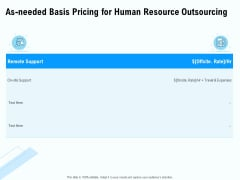Staffing Offshoring Proposal As Needed Basis Pricing For Human Resource Outsourcing Ppt Gallery Slides PDF