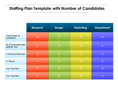 Staffing Plan Template With Number Of Candidates Ppt PowerPoint Presentation Slides Template PDF