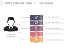 Solution Architect - Slide Geeks