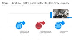 Stage 1 Benefits Of Feel The Breeze Strategy To GEO Energy Company Pictures PDF