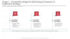 Stage 1 Competitive Edge For GEO Energy Company To Implement Strategy Summary PDF