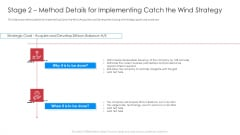 Stage 2 Method Details For Implementing Catch The Wind Strategy Introduction PDF