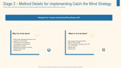 Stage 2 Method Details For Implementing Catch The Wind Strategy Sample PDF