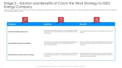 Stage 2 Solution And Benefits Of Catch The Wind Strategy To GEO Energy Company Introduction PDF