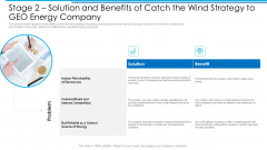 Stage 2 Solution And Benefits Of Catch The Wind Strategy To GEO Energy Company Structure PDF