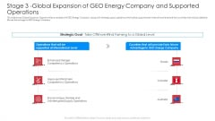 Stage 3 Global Expansion Of GEO Energy Company And Supported Operations Brochure PDF