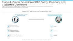 Stage 3 Global Expansion Of GEO Energy Company And Supported Operations Introduction PDF