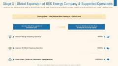 Stage 3 Global Expansion Of Geo Energy Company And Supported Operations Demonstration PDF
