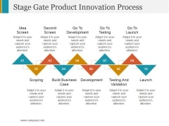 Stage Gate Product Innovation Process Ppt PowerPoint Presentation Icon Show