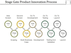 Stage Gate Product Innovation Process Ppt PowerPoint Presentation Infographic Template Example 2015