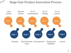 Stage Gate Product Innovation Process Ppt PowerPoint Presentation Infographics Vector